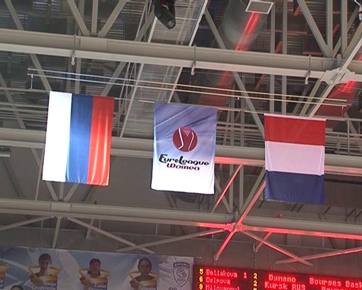 Путь курского Динамо к финалу четырёх Евролиги