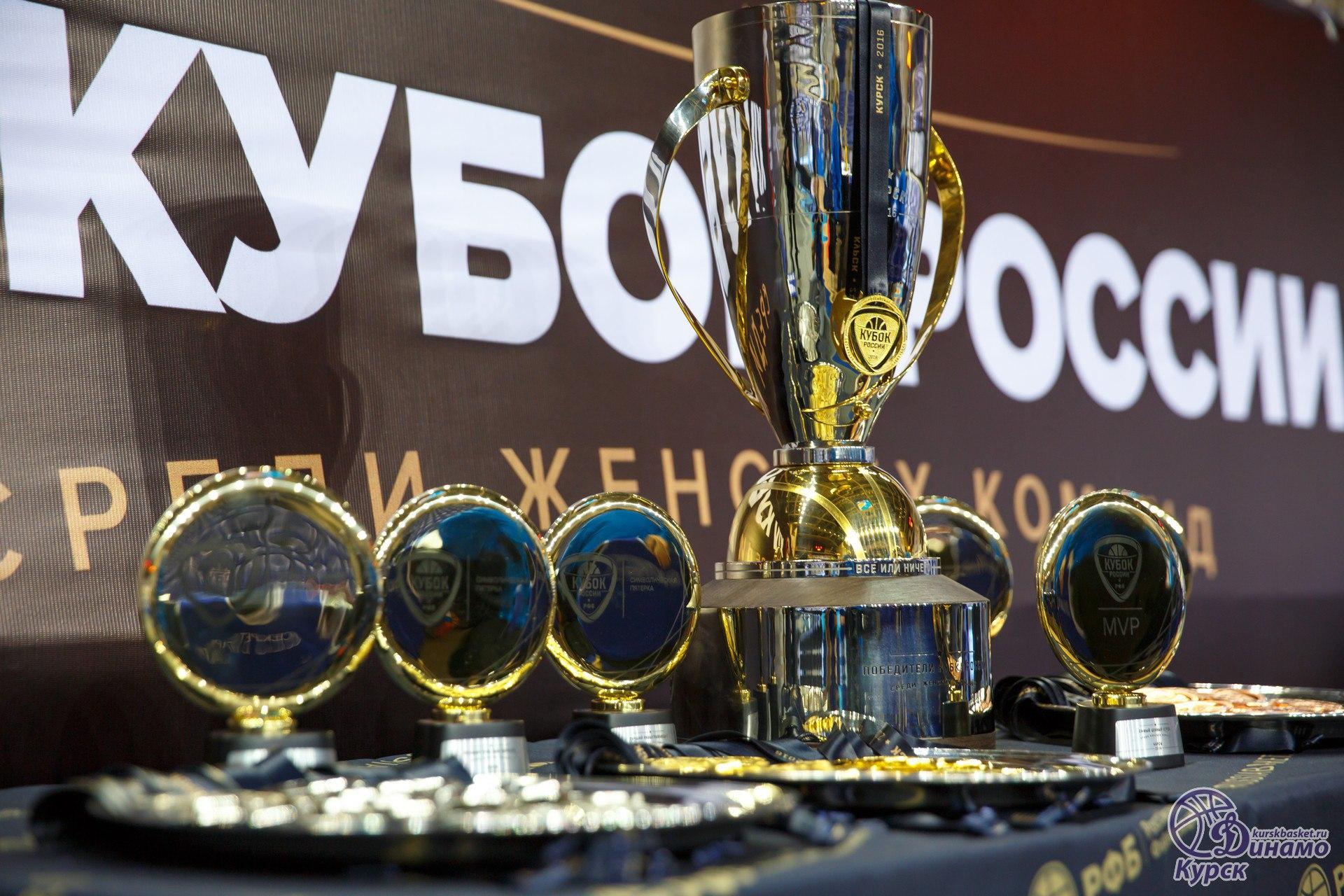 Курские баскетболистки узнали соперников по Кубку России